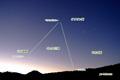 神仙沼の星空~白見始めた東の空には冬の大三角