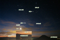 冬の代表的星座(ぎょしゃ座・おうし座・オリオン座・ふたご座)と月・木星・金星・水星
