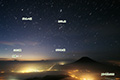 倶知安町夜景と昇ってきた金星他(ぎょしゃ座・おうし座・ふたご座・オリオン座)