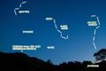 ニセコアンヌプリをかすめる国際宇宙ステーション(ISS)と北の星空
