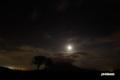 月・土星・しし座